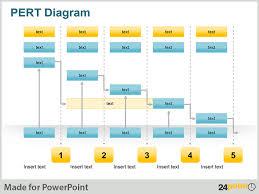 Blank Pert Chart Template 7 Best Pert Chart Template Excel