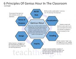 teachthought professional development teachthought pd genius hour in the classroom 6 principles of genius hour