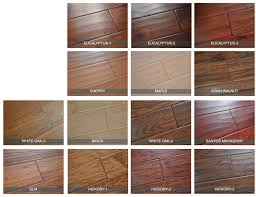 engineered wood is nowadays the most common type of wood flooring used globally