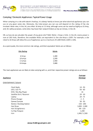 Appliance Wattage Chart Xlsx