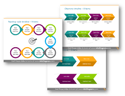 Creative Timelines For Projects 7 Types Of Creative Timeline Design Blog Creative Presentations