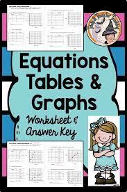 equations tables graphs worksheet