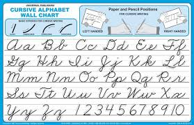 Capital And Lowercase Cursive Letters Chart Cursive Alphabet Wall Charts Main Photo Cover Cursive