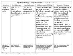 Cognitive Behavioral Therapy Guide Free Cbt Worksheet