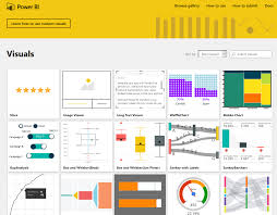 Power Bi Custom Charts Custom Visuals In Power Bi Build Whatever You Want Radacad
