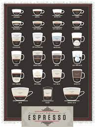 It is milk with sweet coffee syrup added (two tablespoons of coffee syrup to 8 ounces of milk). How To Make A Latte Espresso Coffee Guide