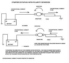 fordson major electrical diagram fordson image cr4 th outboard starter meter on fordson major electrical diagram