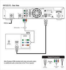 direct tv wiring diagram swm direct image wiring direct tv dvr connections diagram all about repair and wiring on direct tv wiring diagram swm