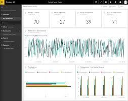 Rbi Smart Charts Create Realtime Charts And Graphs With Microsoft Power Bi