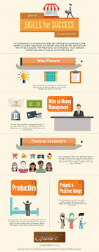 list of skills for success ly list of skills for success infographic