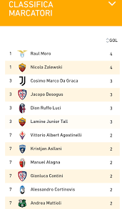 PRIMAVERA 1 - Classifica marcatori dopo la 3° giornata - Tutto Calcio  Giovanile