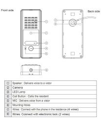 aliexpress com acheter commax videophone cdv n moniteur drc 4cpn