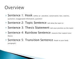 hook introduction to an essay << research paper academic service hook introduction to an essay