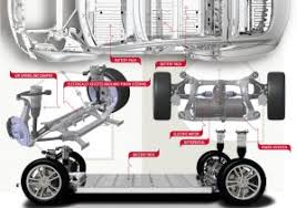 how tesla car works tesla model s engine diagram how does an electric car work tesla