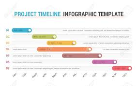 grant chart timeline template gantt chart project timeline with seven stages infographic