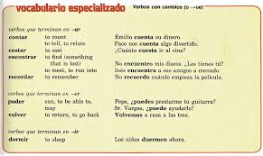 Verbos Complete The Chart With The Correct Verb Forms Contar Spanish 1