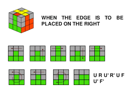 Pattern To Solve A Rubix Cube Awesome How To Solve A 48x48x48 Rubiks Cube