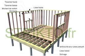 mur ossature bois structure maison bois construire sa