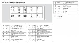 honda city type z fuse box honda wiring diagrams