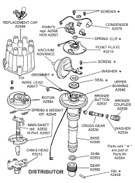 ford ignition system wiring diagram on ford images free download Ford Ignition System Wiring Diagram ford ignition system wiring diagram 11 2009 ford f350 wiring diagram duraspark 2 wiring diagram 1972 ford f600 ignition system wiring diagram