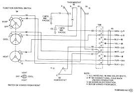 carrier air conditioner wiring diagram air conditioner wiring Central Air Conditioner Wiring Diagram tm 10 3610 203 14 figure 1 7 air conditioner wiring diagram air conditioner wiring diagram central air conditioning wiring diagrams