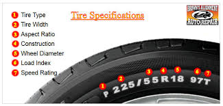 Browns Alignment Tire Specs Browns Alignment Auto Repair