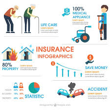 1) download a vehicle bill of sale. Free Vector Insurance Infographic