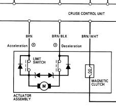 power cruise control actuator wiring kubota alternator schematic indian standard wire gauge table at Wire Gauge Diagram