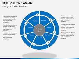 process flow diagram powerpoint sketchbubble process flow diagram in ppap process flow diagram ppt slide 6