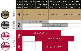 Era Hat Size Chart Authentic New Era 39thirty Size Guide 37c3d Ac6ad
