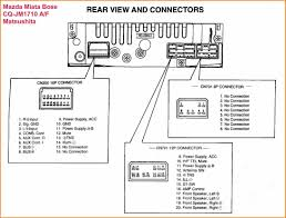 deh 1500 wiring diagram complete wiring diagrams \u2022 basic electrical wiring diagram 220 pioneer deh 1500 wiring diagram manual new wire incredible chromatex rh chromatex me residential electrical wiring diagrams pioneer deh 1500 wiring diagram