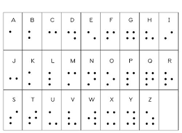 Braille Words Chart Braille Alphabet Chart Wikki Stix