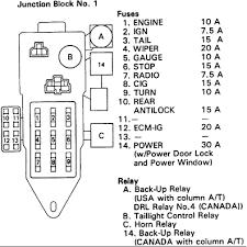 1989 toyota pickup fuse panel diagram not lossing wiring diagram • 95 toyota pickup fuse box diagram wiring diagram third level rh 20 14 12 jacobwinterstein com