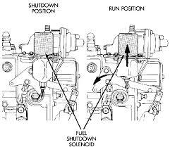 similiar 93 n14 injection pump keywords cummins n14 fuel system diagram diagram beamalarm com