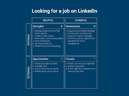 Swot Matrix Examples Looking For A Job On Linkedin Swot Analysis Example Vizzlo