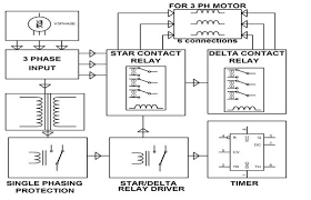3 phase induction motor help of industrial star delta starter block diagram