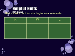 Kwl Chart New Developing Research Questions