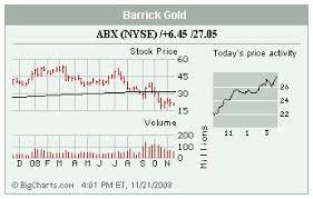 Stocks In The Spotlight Friday Barrons