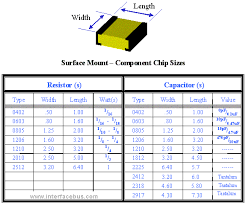 Resistor Size Chart Mechanical Dimensions For Capacitor Chip Devices Sm Package