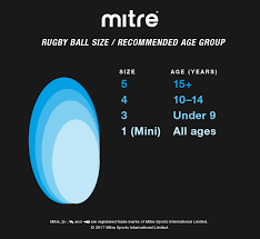 Adidas Rugby Size Chart Rugby Ball Size Chart Rugby Ball Sizes Mitre Com