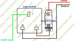 plug socket wiring diagram Outlet Wiring Diagram how to wire a switched 3 pin socket outlet wiring diagram single