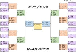 Sample Of Family Tree Chart Family History Charts To Enhance And Document Your Research