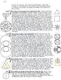 Numerology And Platonic Forms Beliefs Numerology Numbers