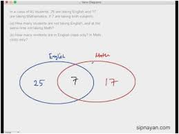 Venn Diagram Problem Solving Problem Solving Using Venn Diagram Pretty Grade 5 Math Use Venn