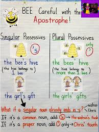 FREE Plural/Possessive Poster~ Students will refer to this poster ...