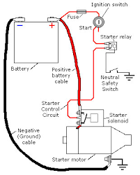 ignition coil alternator starter manufacturer ribo auto parts figure 2 simplified diagram of typical starting system