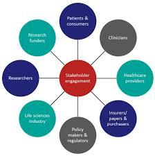 stakeholders in healthcare stakeholder engagement all documents