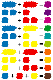 Bh Paint Color Chart Primary Color Mixing Chart Google Search In 2019 Color