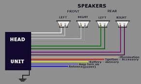sony car stereo wiring harness colors wiring diagram Sony Gt340 Diagram sony cdx gt34w gt340 xplod cd car stereo w aux cdxgt34w sony gt340 manual