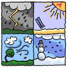 Climates What Is Climate